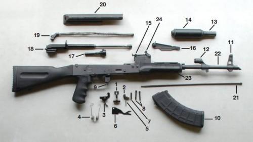 DDI AK-47 Parts List - Schematics
