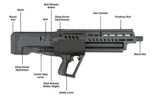 Tavor TS12 12 Gauge Bullpup Shotgun