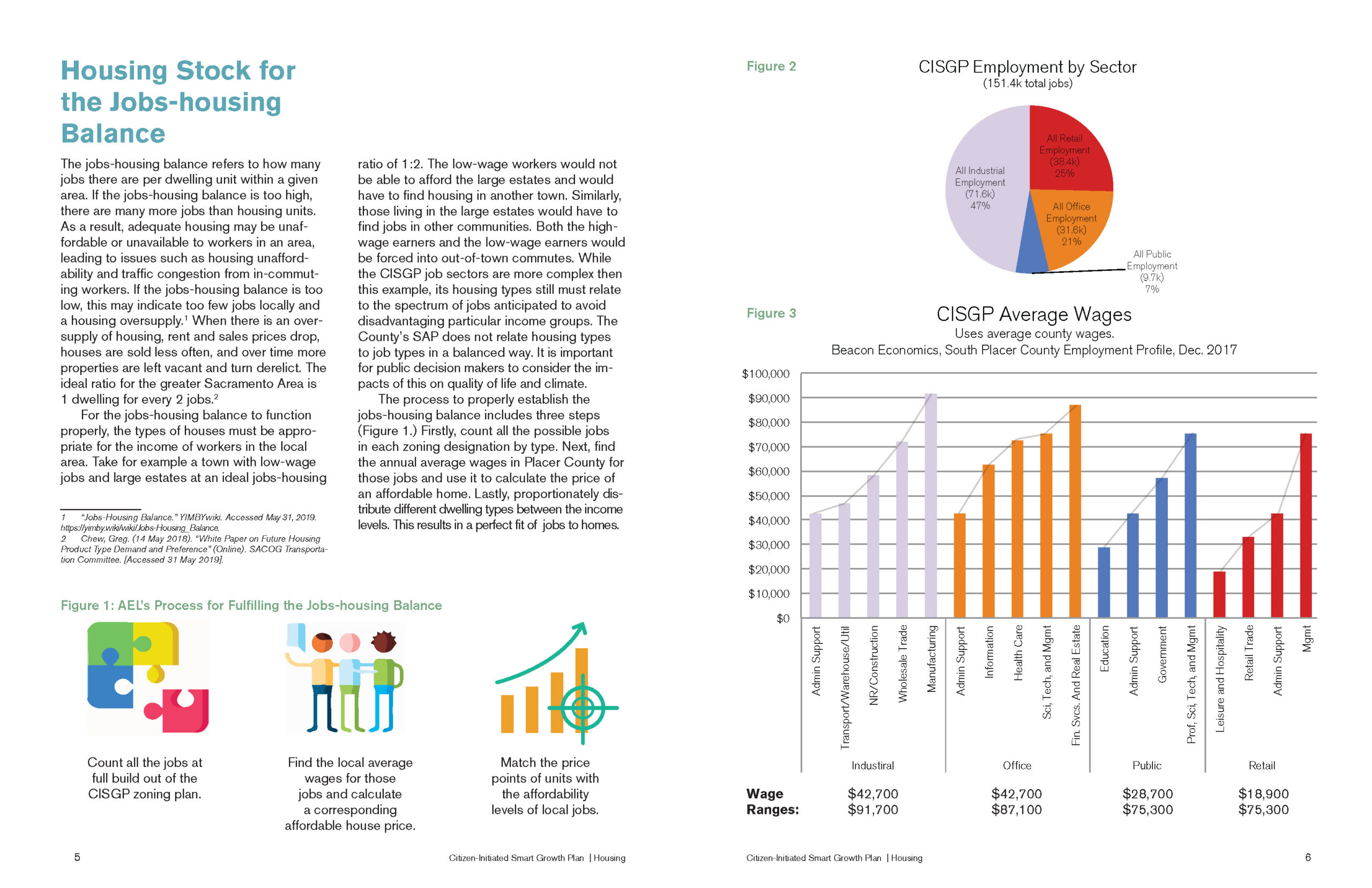 CISGP Phase 2 spreads_Page_07