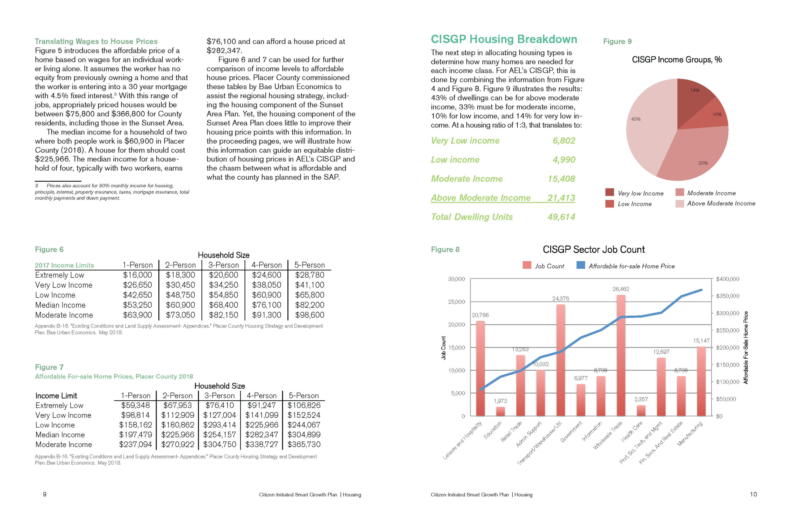 CISGP Phase 2 spreads_Page_09