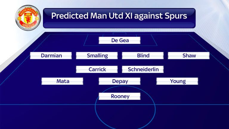 Manchester United Formation Against Tottenham?
