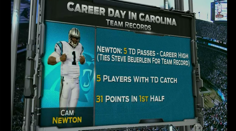 Cam Newton of the Panthers