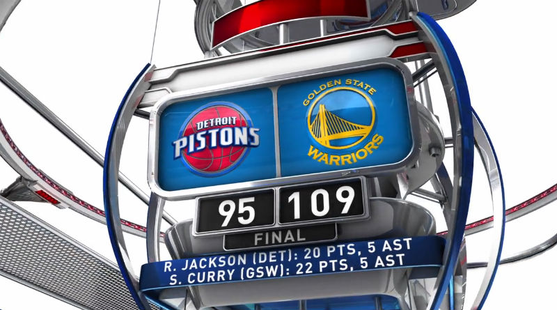 NBA Scores and results