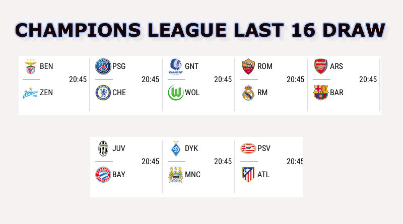 Champions League 2015 Round of 16 Draw; Twitter Reactions