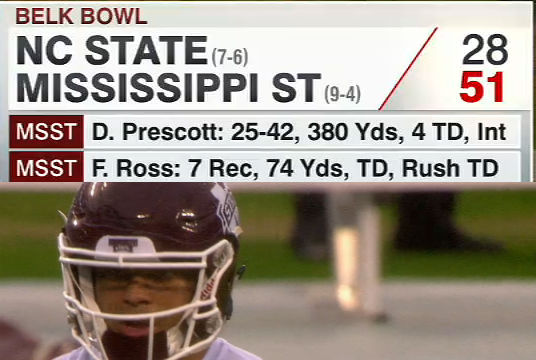 College Bowl Game Scores and Dak Prescott