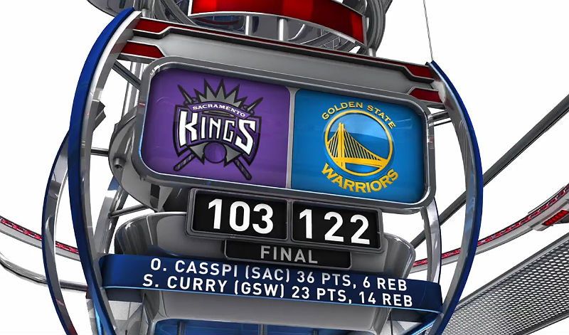NBA Score: Warriors v Kings; NBA Scores