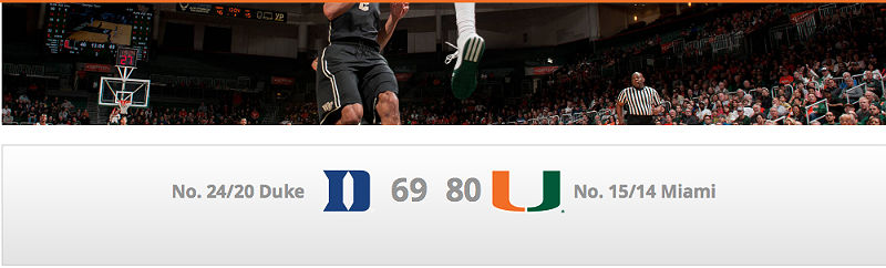 Duke Blue Devils v Miami Hurricane