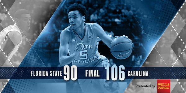 North Carolina Basketball Top 25 Scores