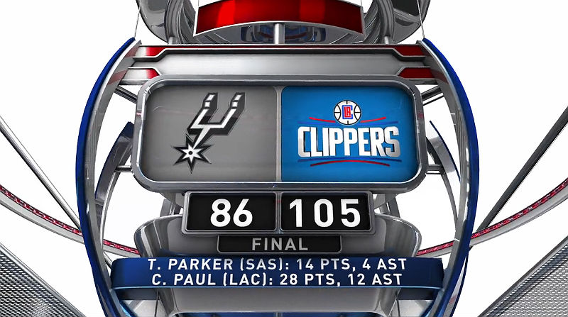 Los Angeles Clippers beat the San Antonio Spurs