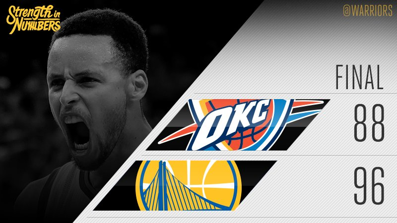 Curry, Warriors Advance To NBA Finals Again, Beat Thunder