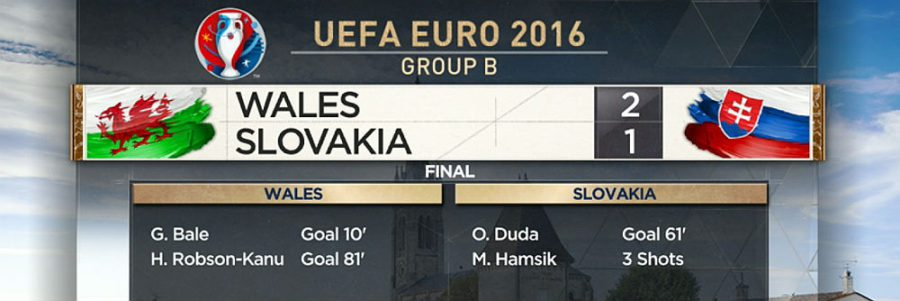 Euro 2016 scores and video