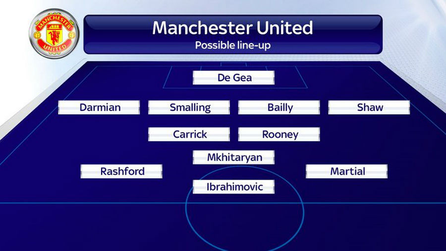 How Manchester United Formation Looks With Mkhitaryan