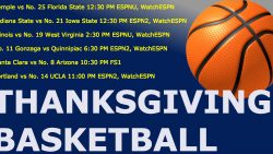 Thanksgiving Day College Basketball Top 25 Games