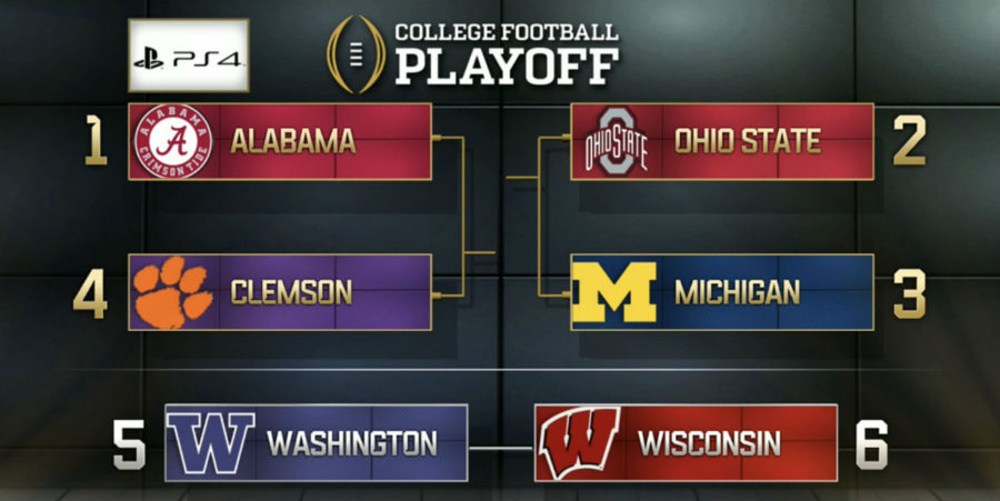 College Football Playoff Rankings Top 25