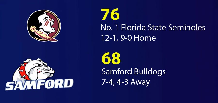 Florida State v Samford college basketball