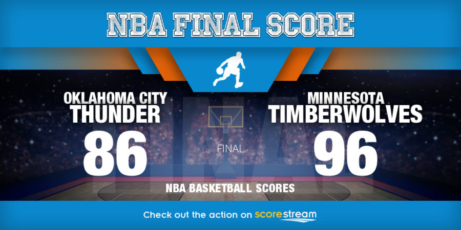 Oklahoma City Thunder vs Minnesota Timberwolves