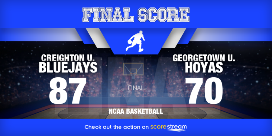 Creighton v Georgetown college basketball scores