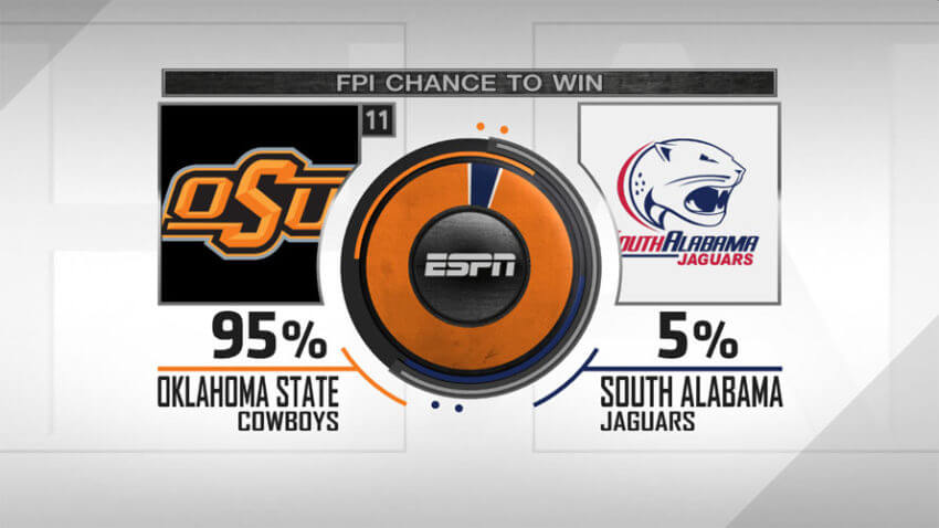 Oklahoma State v South Alabama