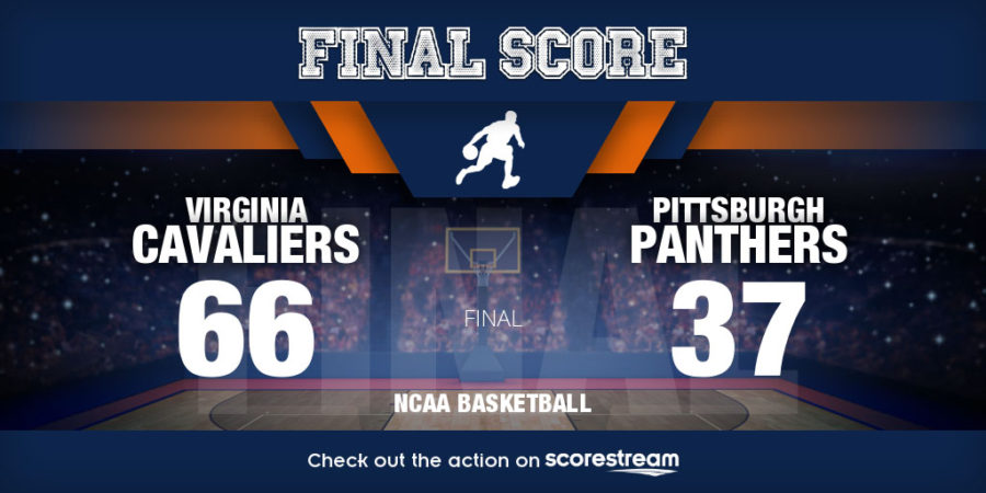 No. 1 Virginia Eased Past Pittsburgh 66-37, Wins ACC Outright Title