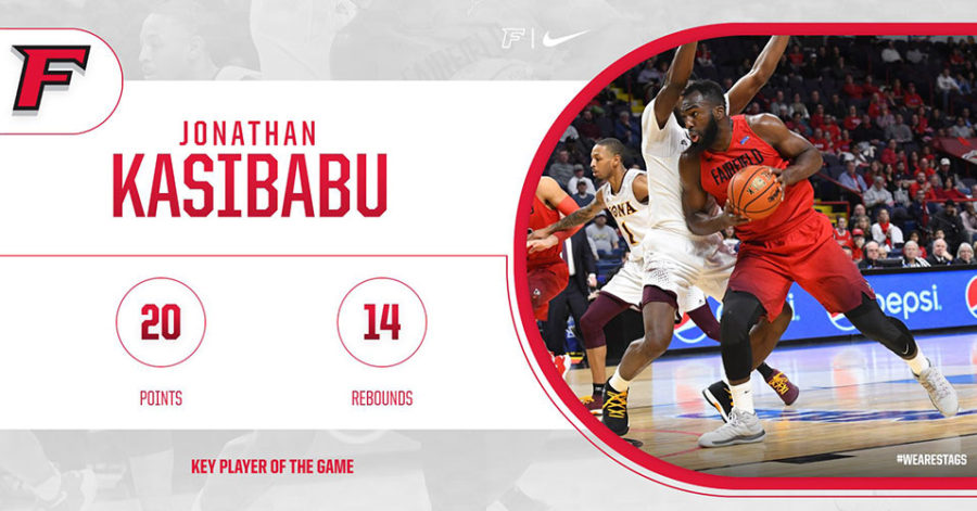 Kasibabu Grabs Double-Double, Fairfield Beats Niagara 77-59