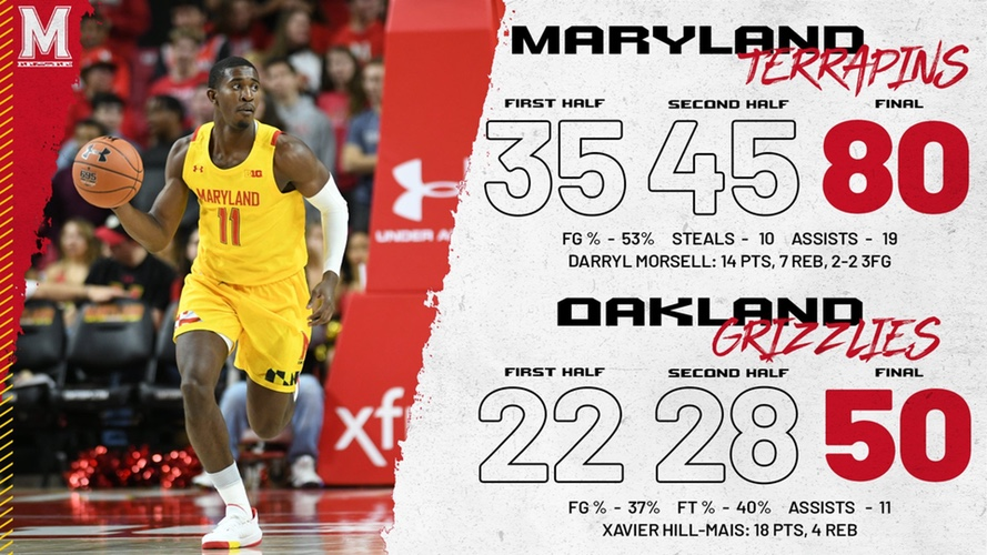 Maryland v Oakland