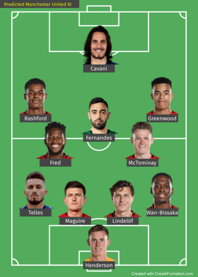 Manchester United possible lineup