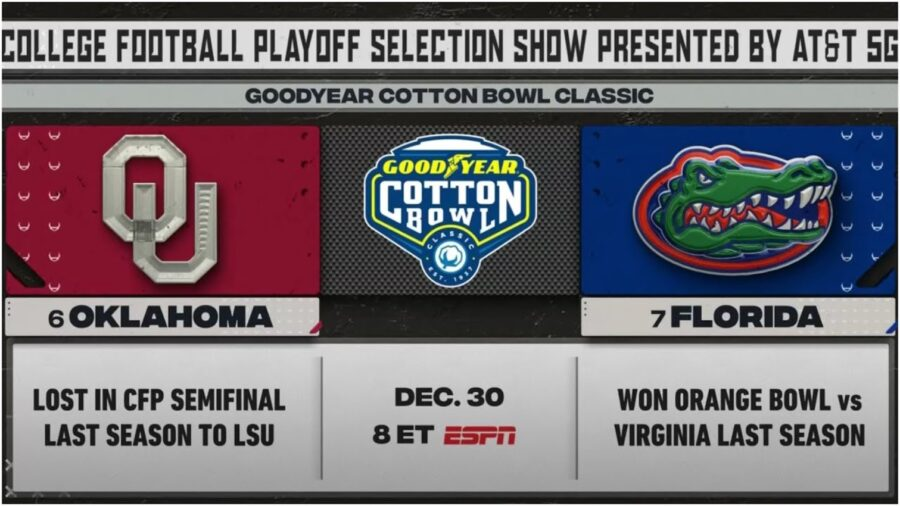 Bowl Classic: Florida vs Oklahoma Live Stream