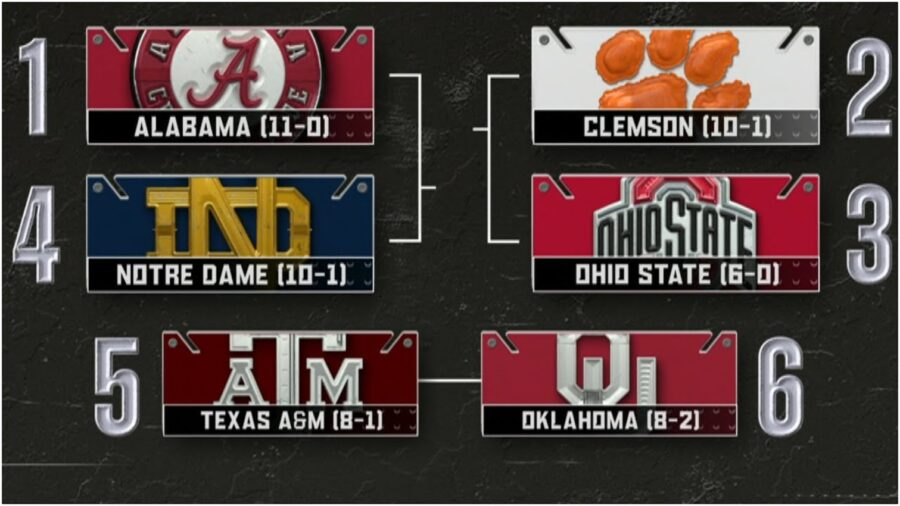 college football playoff schedule, alabama, clemson, ohio state, notre dame