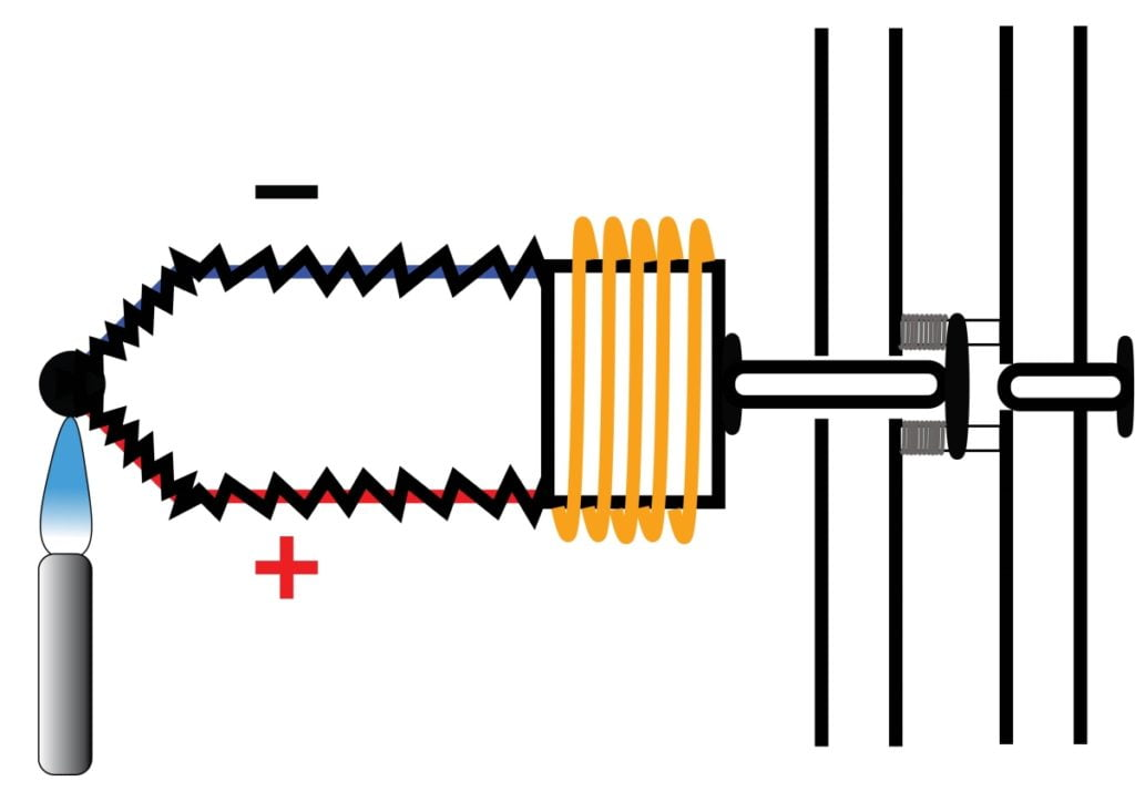 an image of a thermo couple that is lighted up with a pilot fire and the small iron is magnetized in the core.
