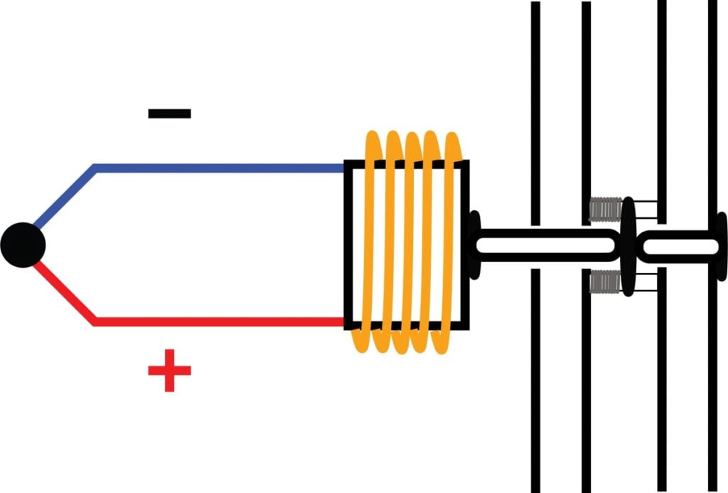 an image of a thermo couple turned on