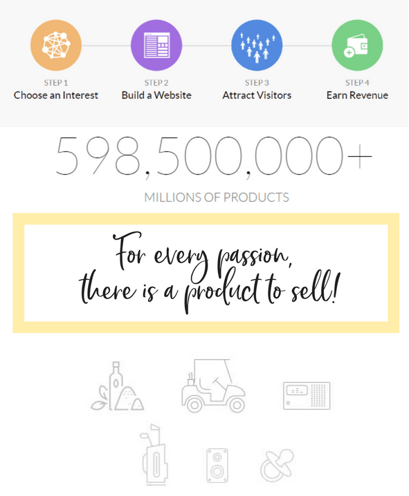 Products for every passion