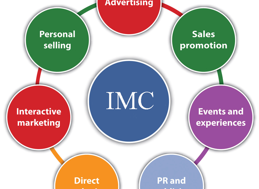 Integrated Marketing Communication-tools