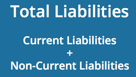 Liabilities-accounting