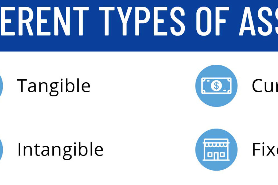 Types of Assets