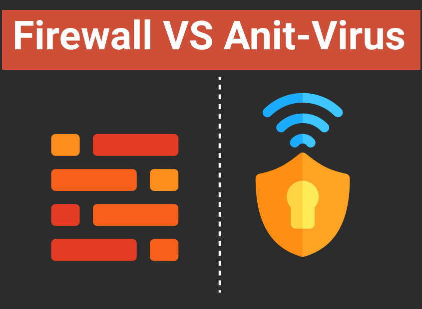 Firewall and Antivirus Differences