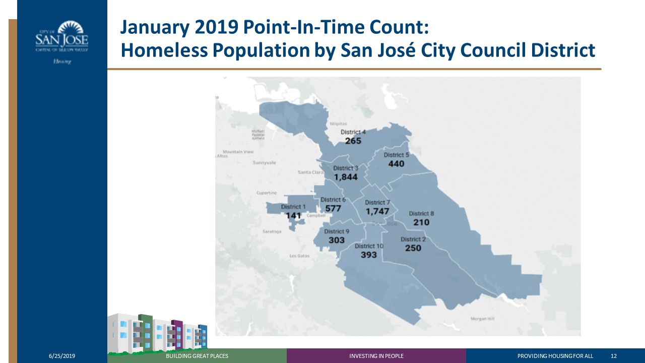 A map depicting 2019 homeless population by San Jose District.