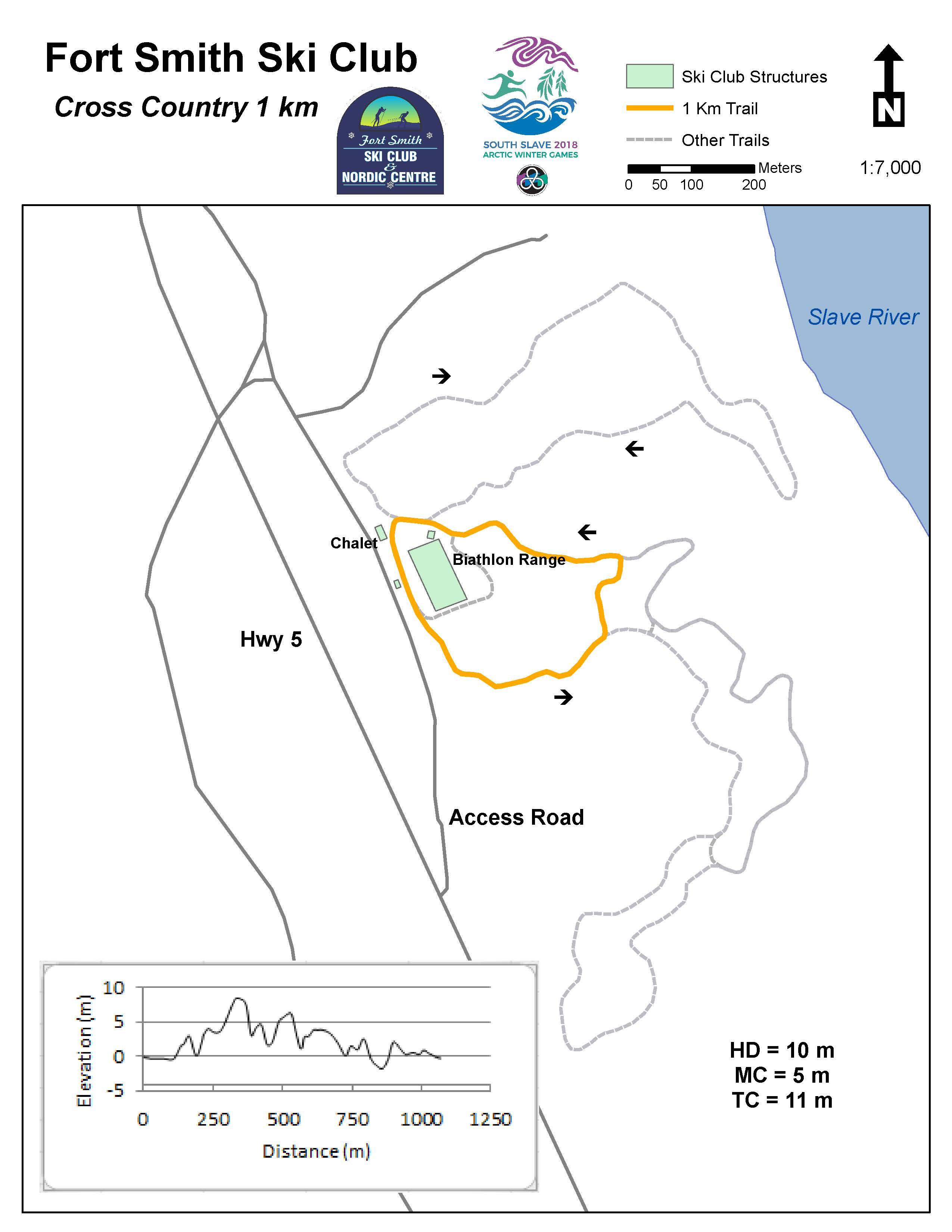 FSSC 1Km Trail