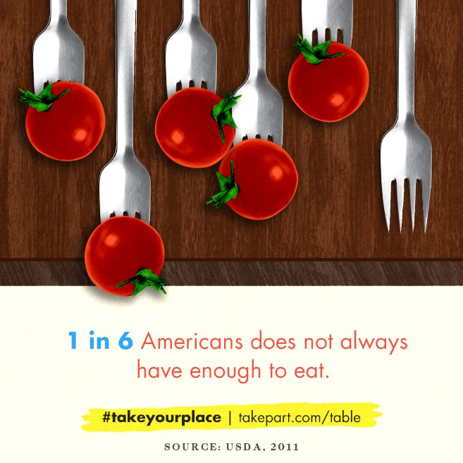 Hunger Facts