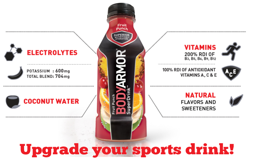 about-bodyarmor-infographic