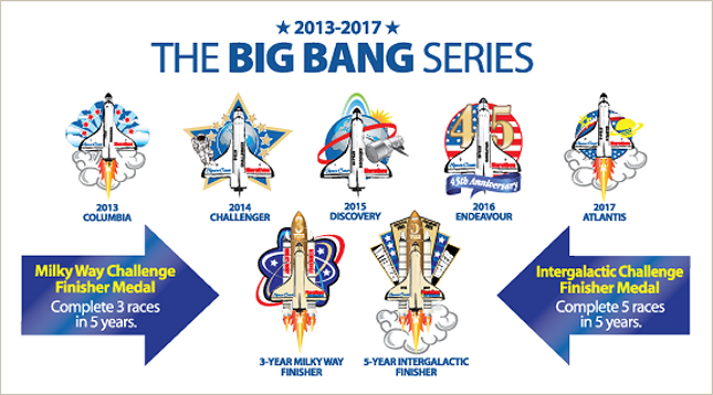 Space Coast Big Bang Series