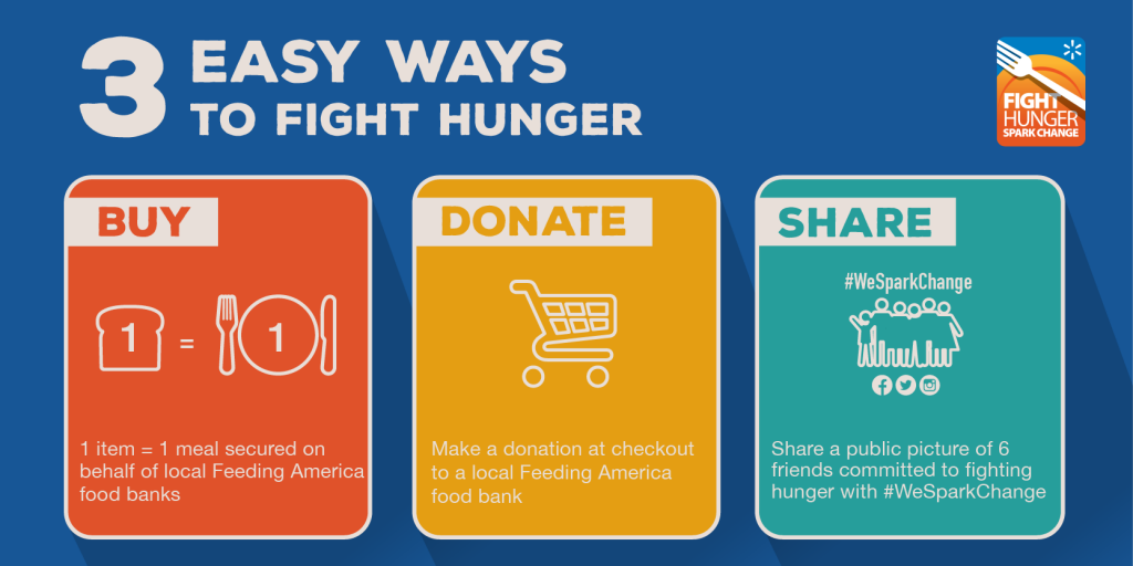3 ways to fight hunger