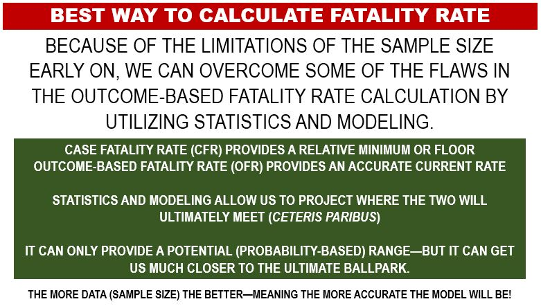 Overcoming Limitations & Constraints When Calculating a Fatality Rate
