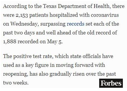 Texas Covid-19 Hospitalizations Surge--Raising Serious Healthcare Concerns