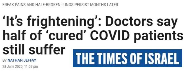 """Israeli Doctors Report that Half of """"Recovered"""" Covid-19 Patients Still Suffer Weeks, Even Months, Later."""
