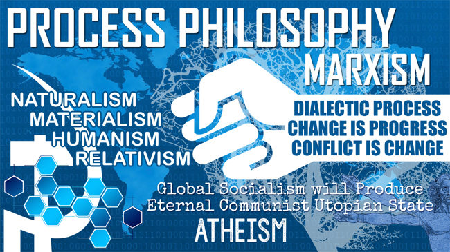 Worldview Devolution #3: Process Philosophy & Marxism