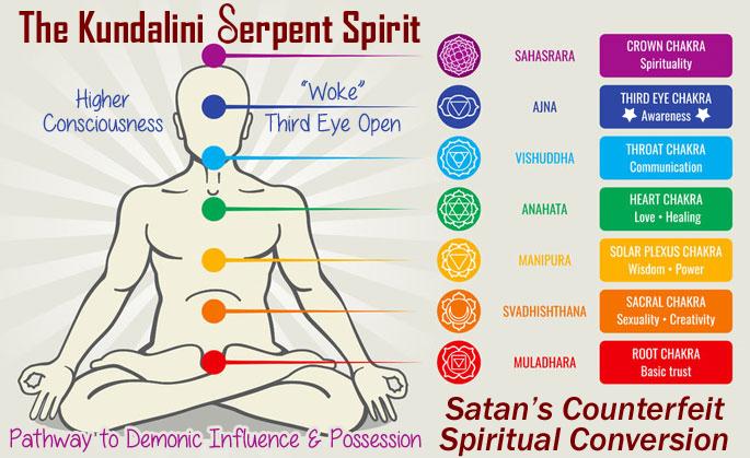 "Satan's Counterfeit ""Woke"" Spiritual Conversion: The Kundalini Serpent Spirit--Pathway to Demonic Influence & Possession"