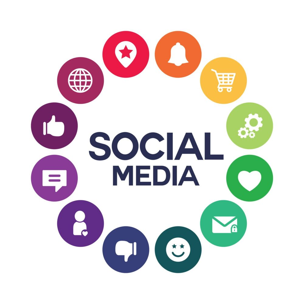 Automotive social media customer scout inc