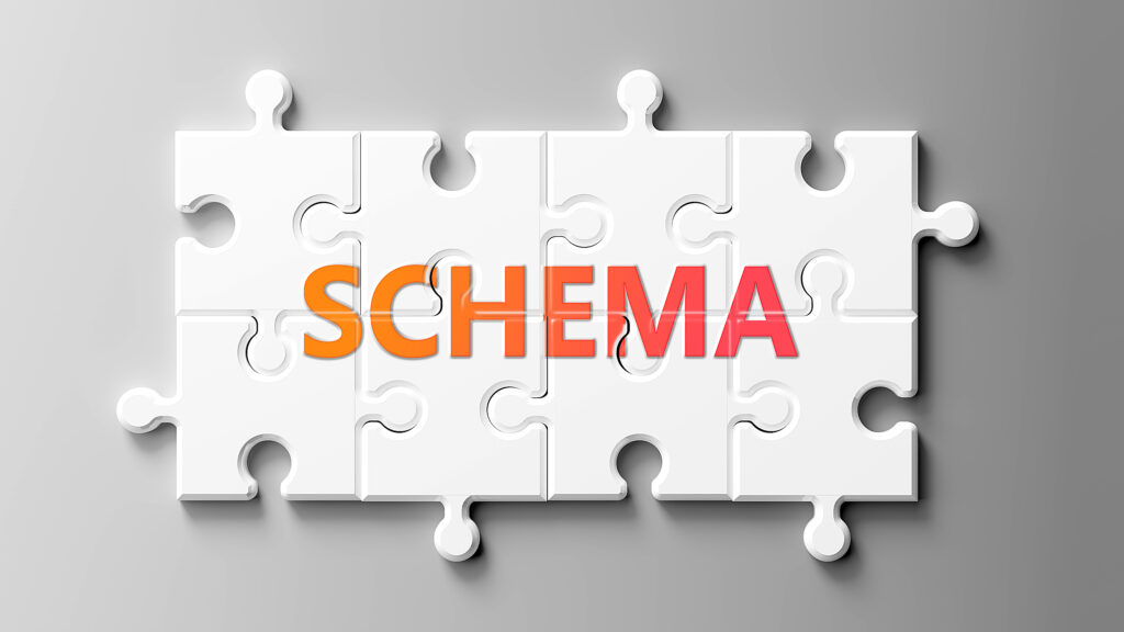 Schema mark up for auto car dealers customer scout