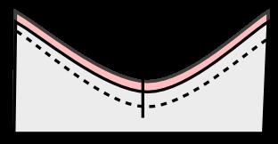 curve quilt block