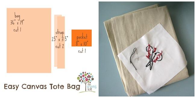 Canvas Tote Bag Materials | The Sewing Loft